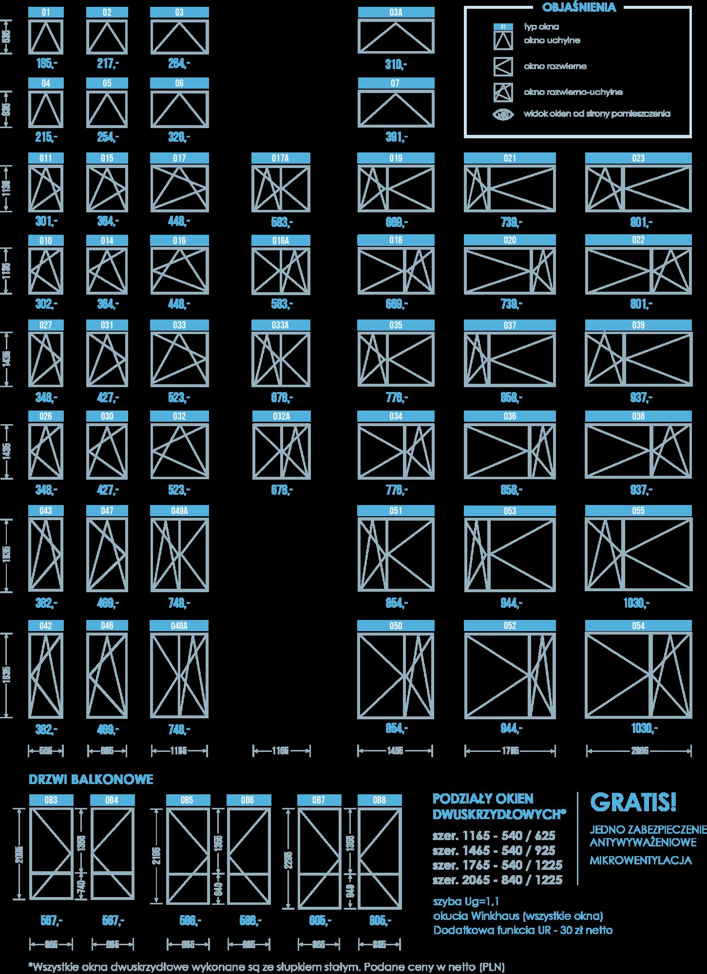 Cennik Okien Typowych Framex